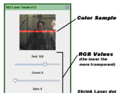 RE4 Laser Tweak 1.5