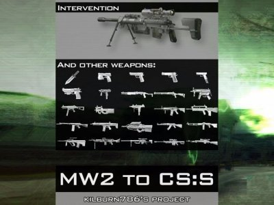 CoD MW2 Weapons Pack